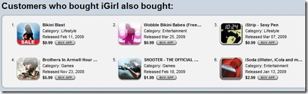 buyers of igirl also bought